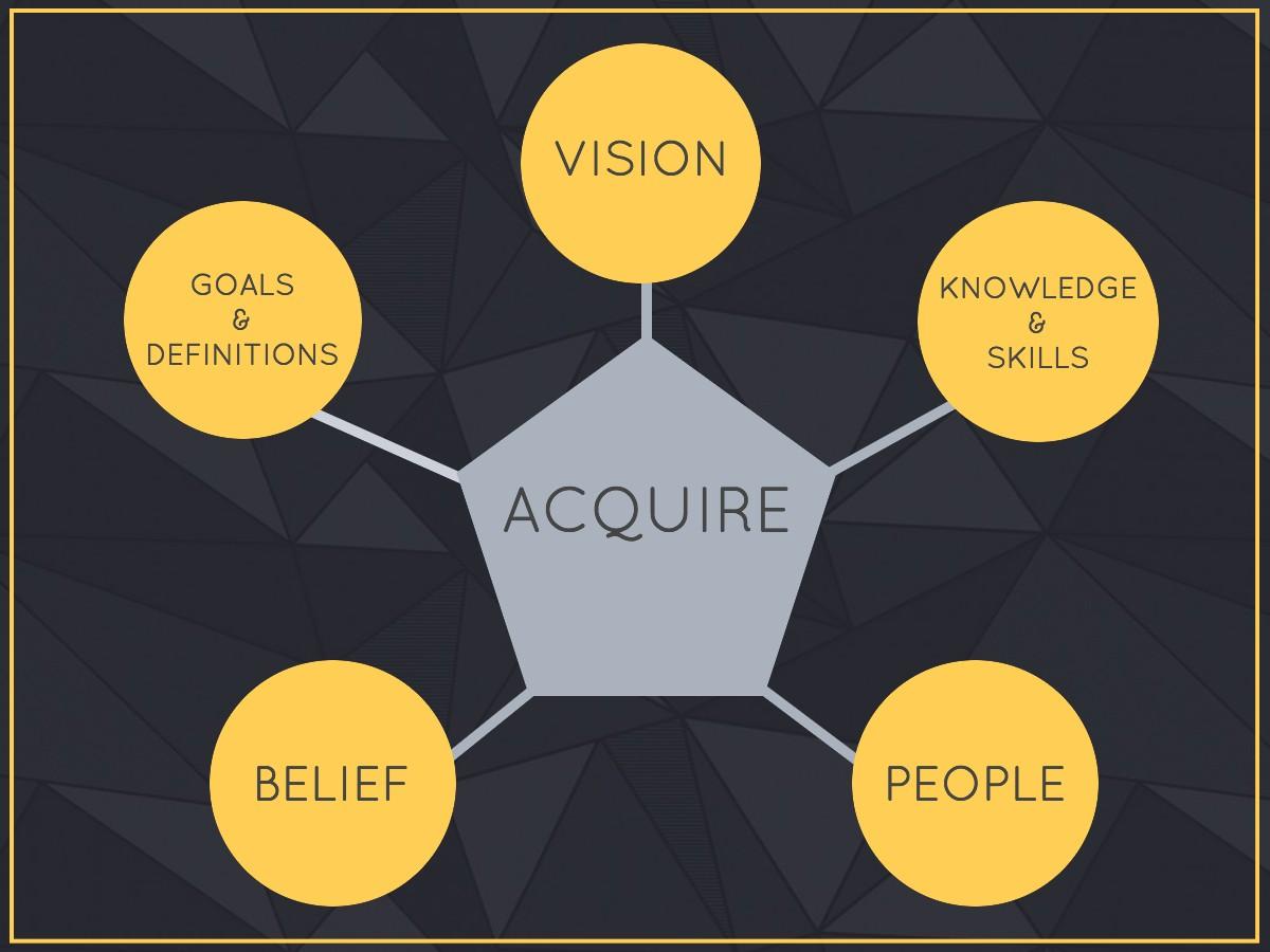 acquire-map.jpg