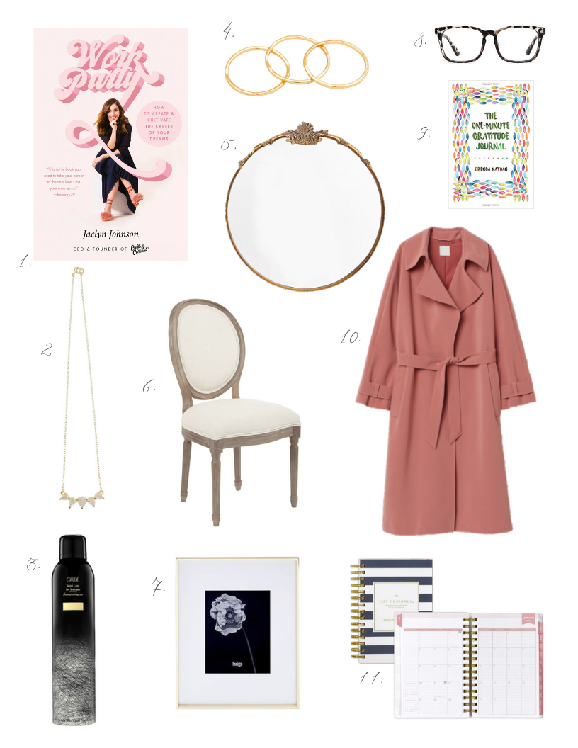 Currently Coveting - January.png