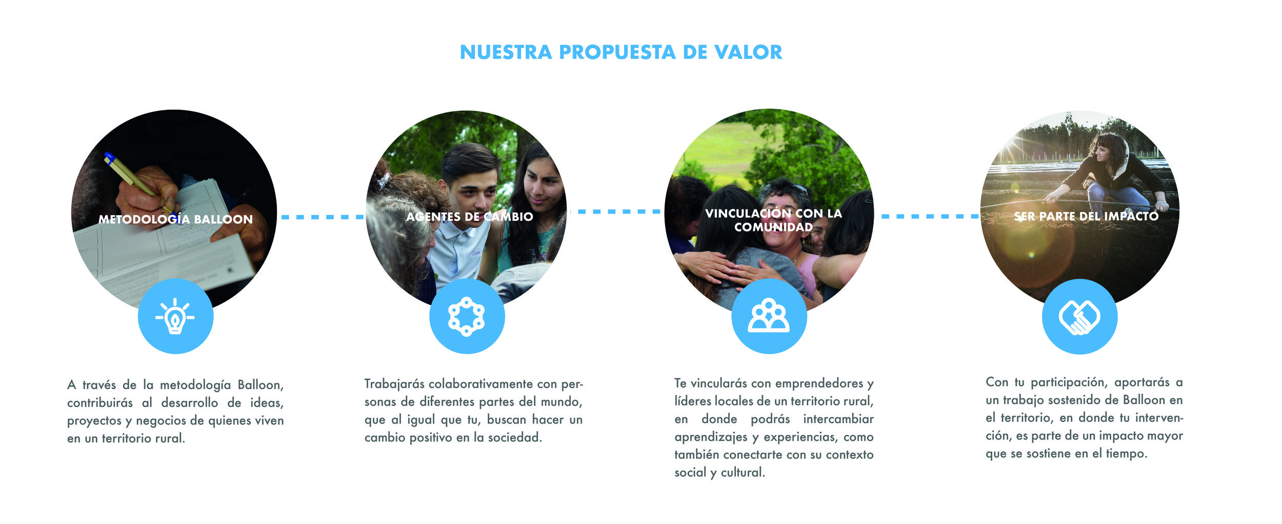 NUESTRA PROPUESTA DE VALOR-18.jpg
