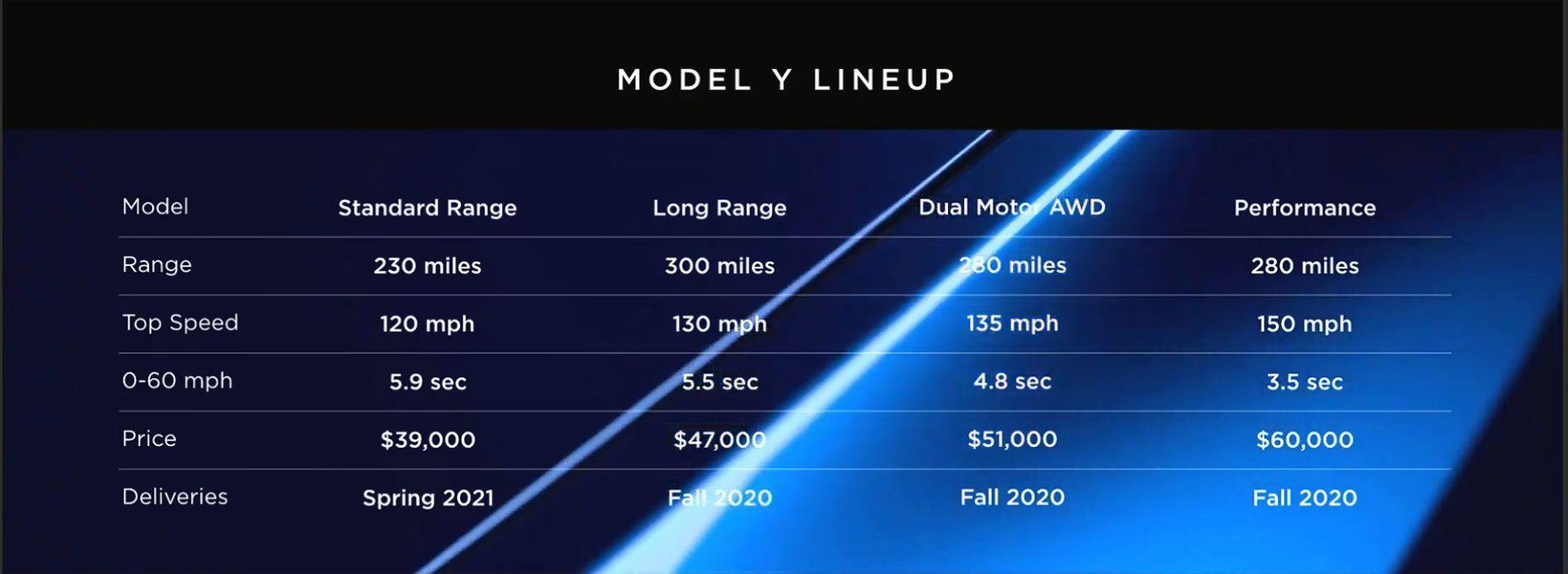 tesla_model_y_price_specs.jpg