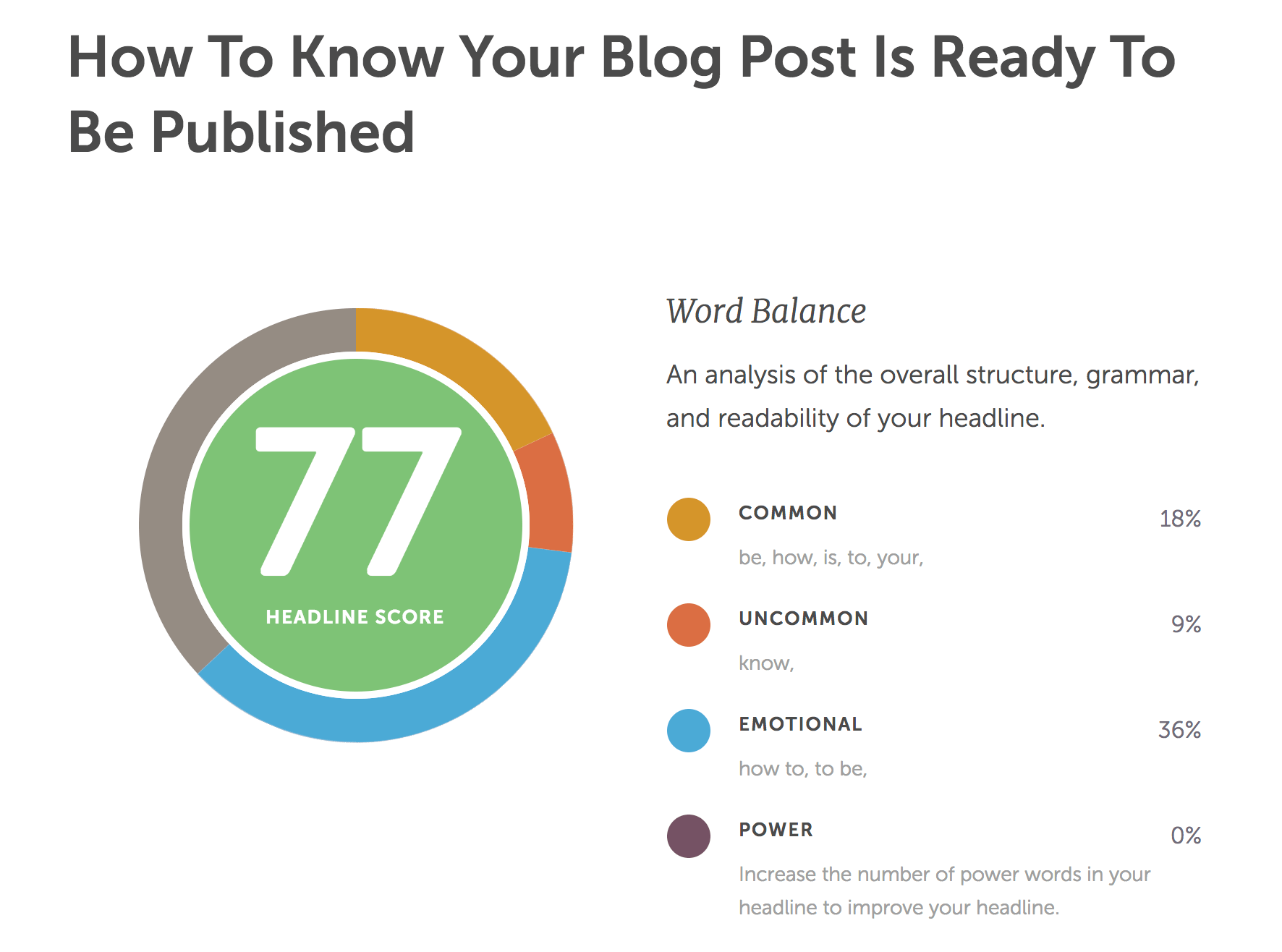 Write a catchy title for your blog post before you hit publish