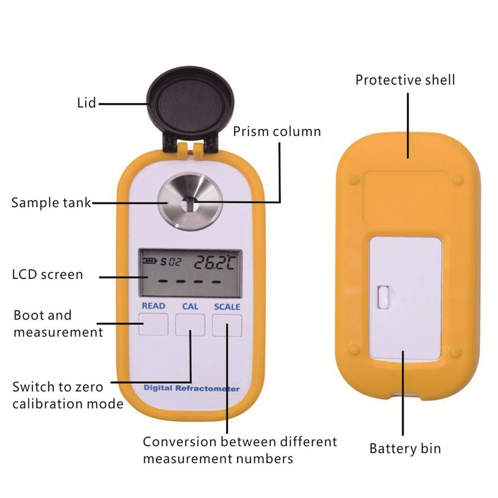 digital refractometer -