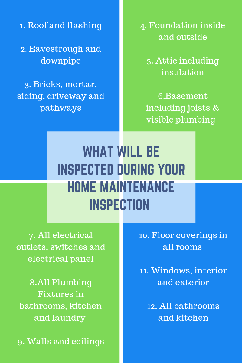 what your home inspection covers 1 (1).png
