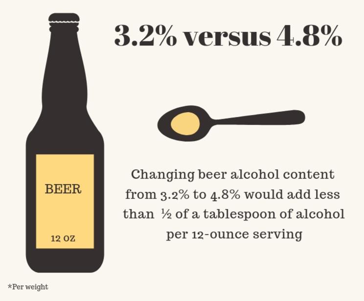 How+Much+Beer_.jpg