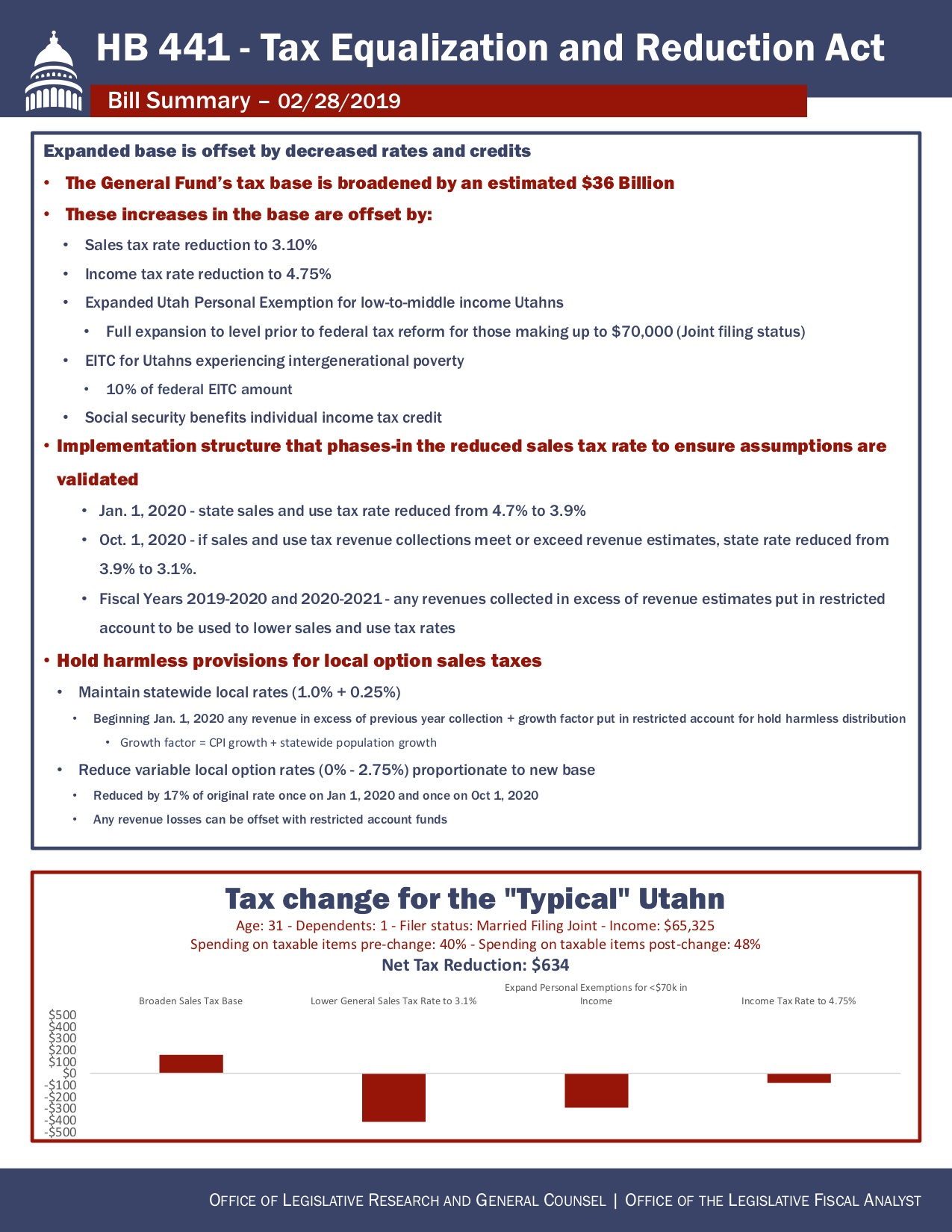 2 03-04 HB 441 Tax Equalization and Reduction Act Summary[2].jpg