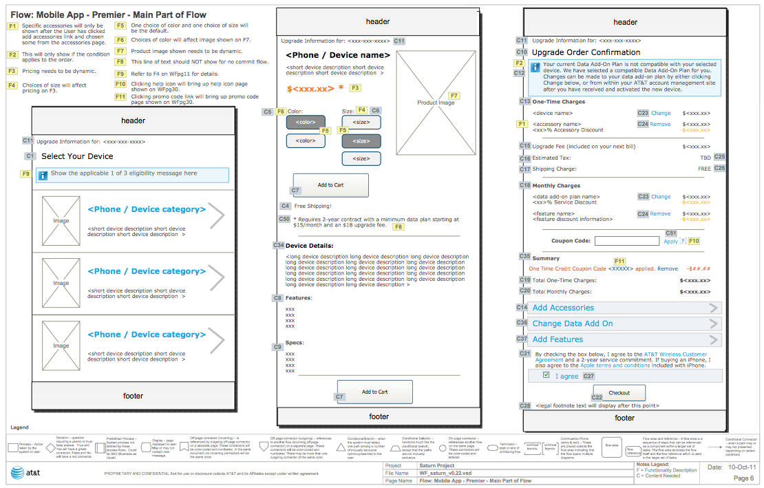 A few of the Wireframe pages I created -