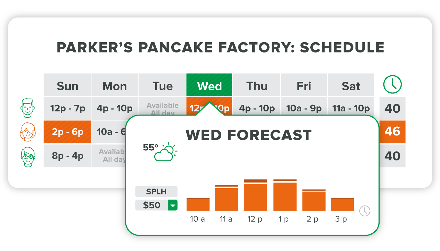 zignyl-Scheduling-Forecast-Big.png