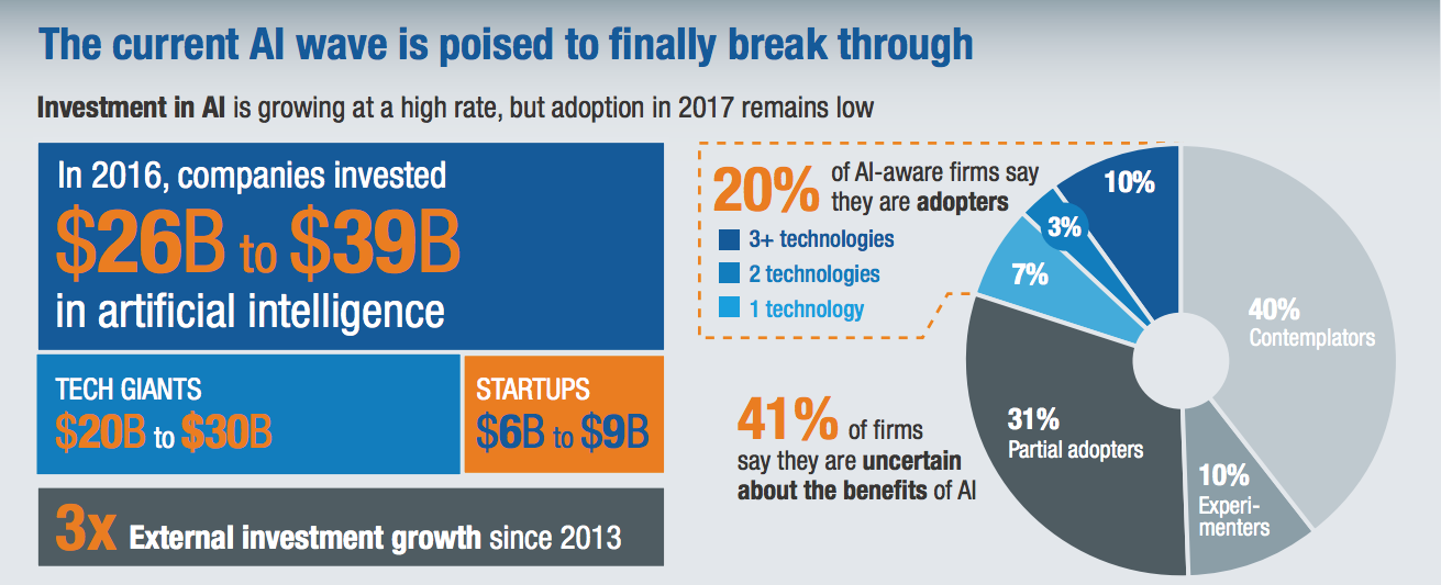 Sourced from McKinsey