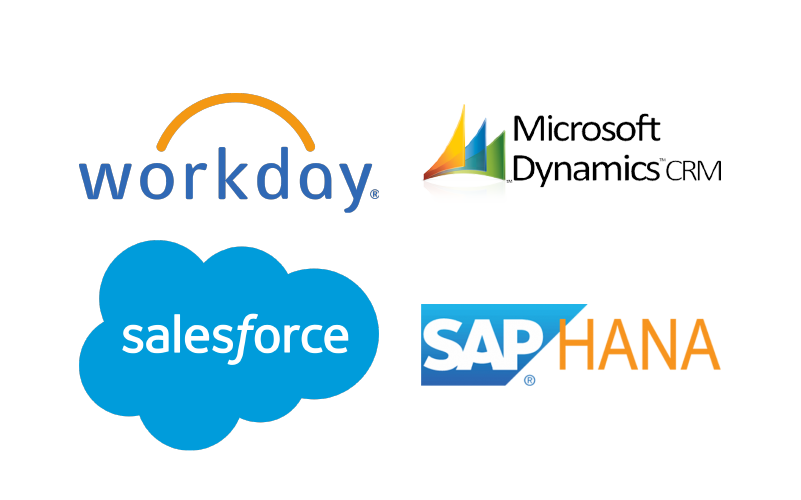AltViz have provide software that is compatible with Workday, Microsoft Dynamics, Salesforce, SAP Hana,