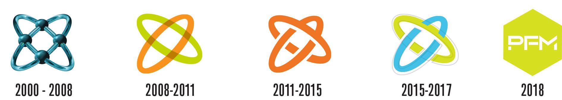 logos-throughyears.jpg