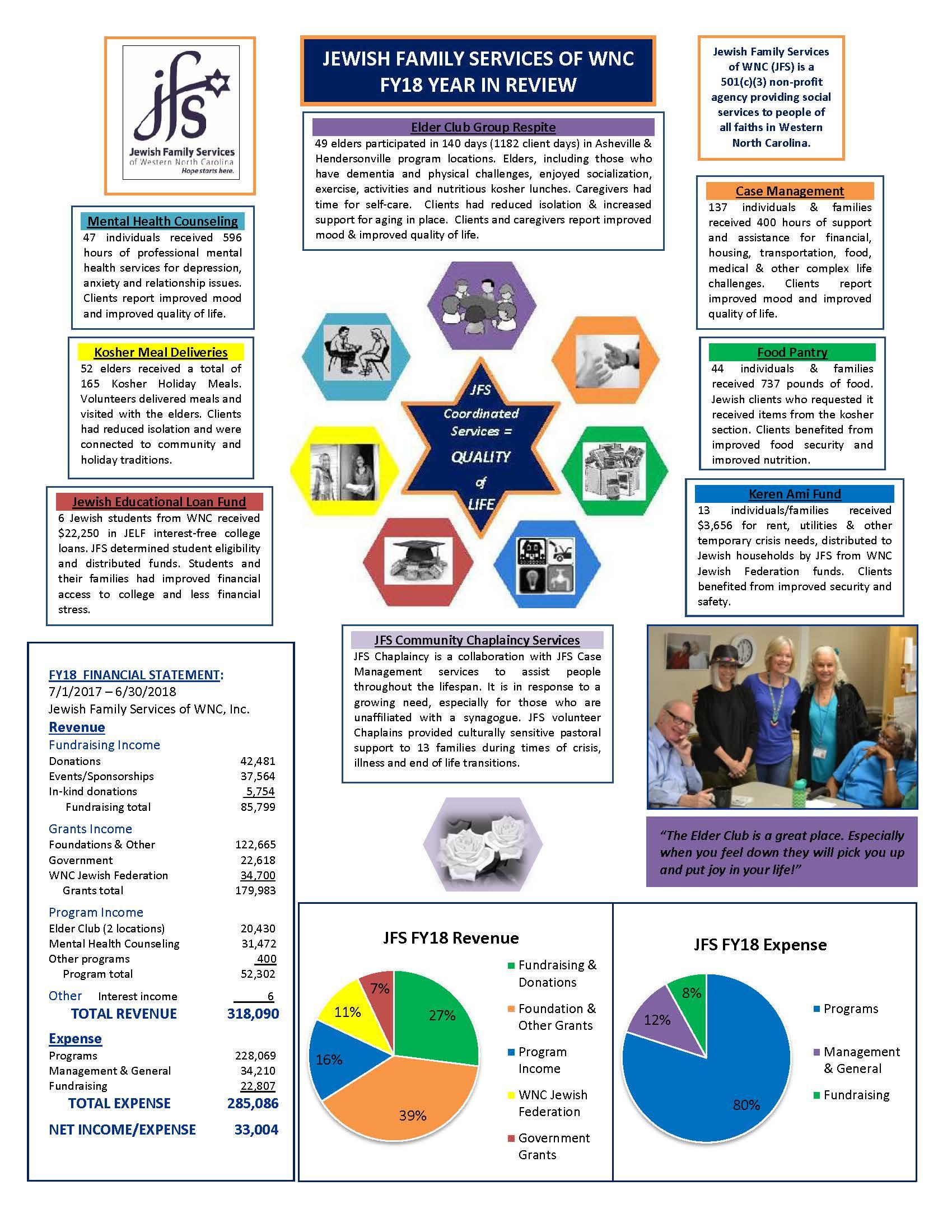 Friends Campaign 2019 LETTER SIDE 2 ANNUAL REPORT rev 1-15-19.jpg