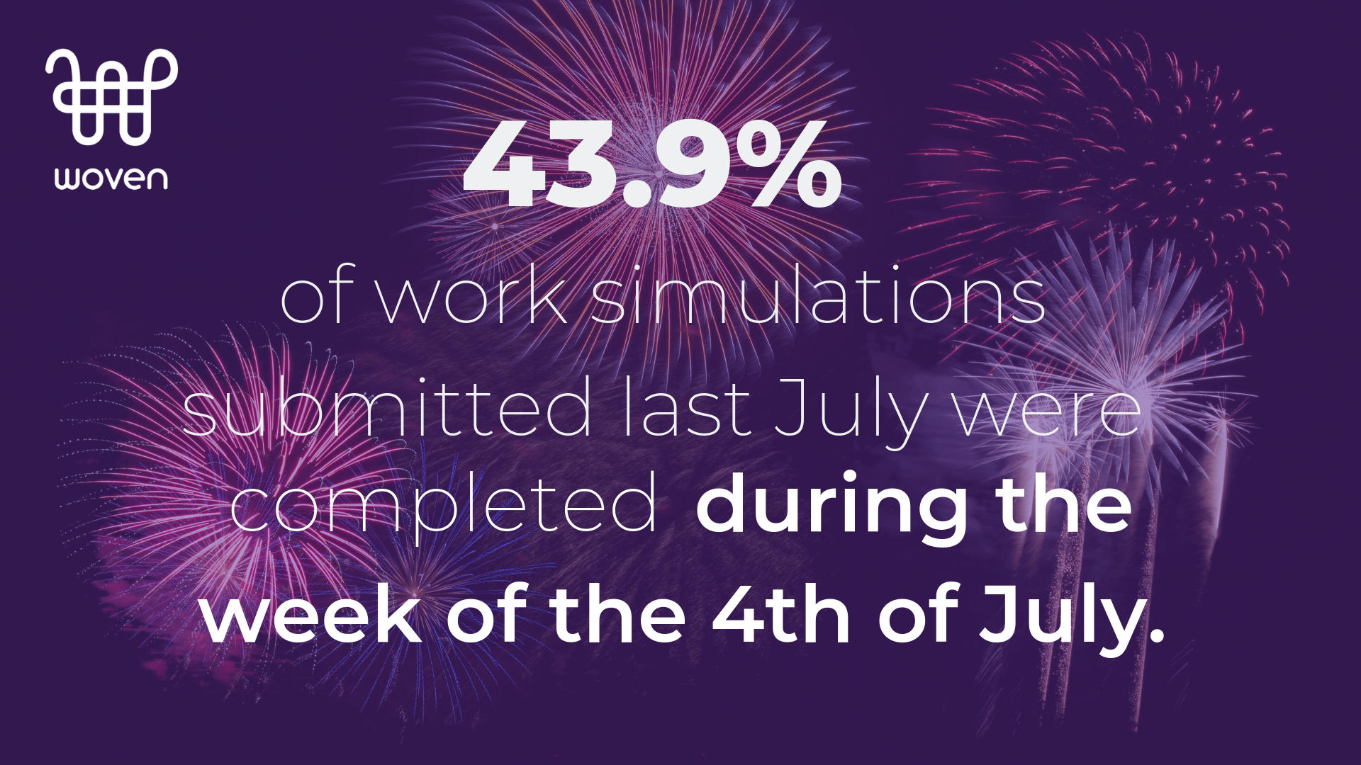 software-engineering-application-data-fourth-of-july