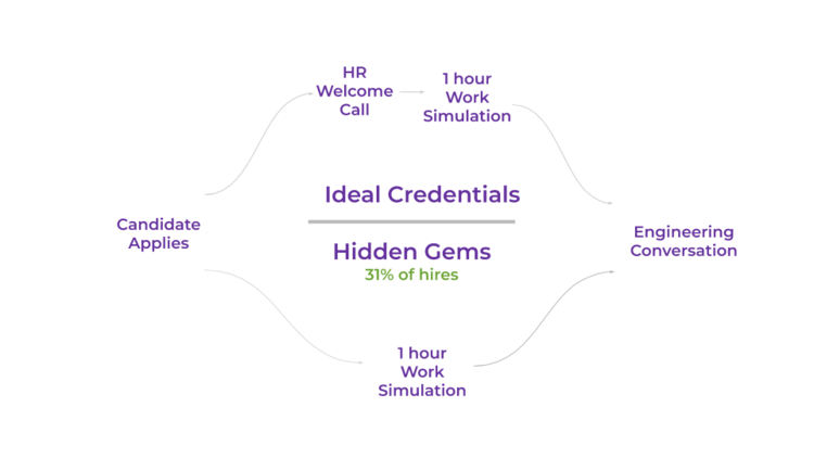 woven-hidden-gems-software-engineer-hiring