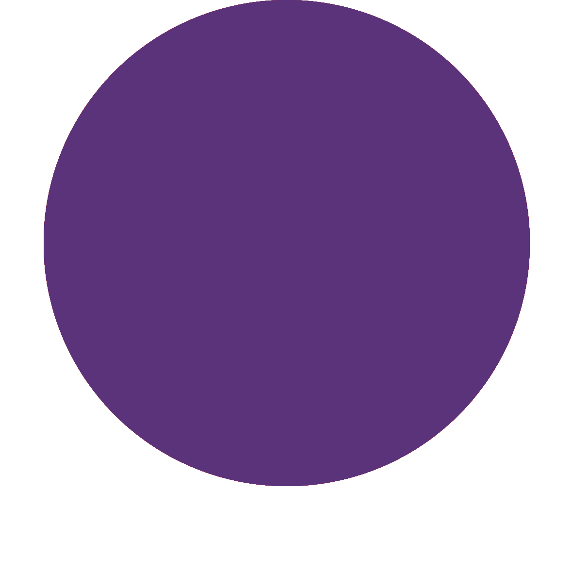 C.I. PV19(B)(Violet D3B) -