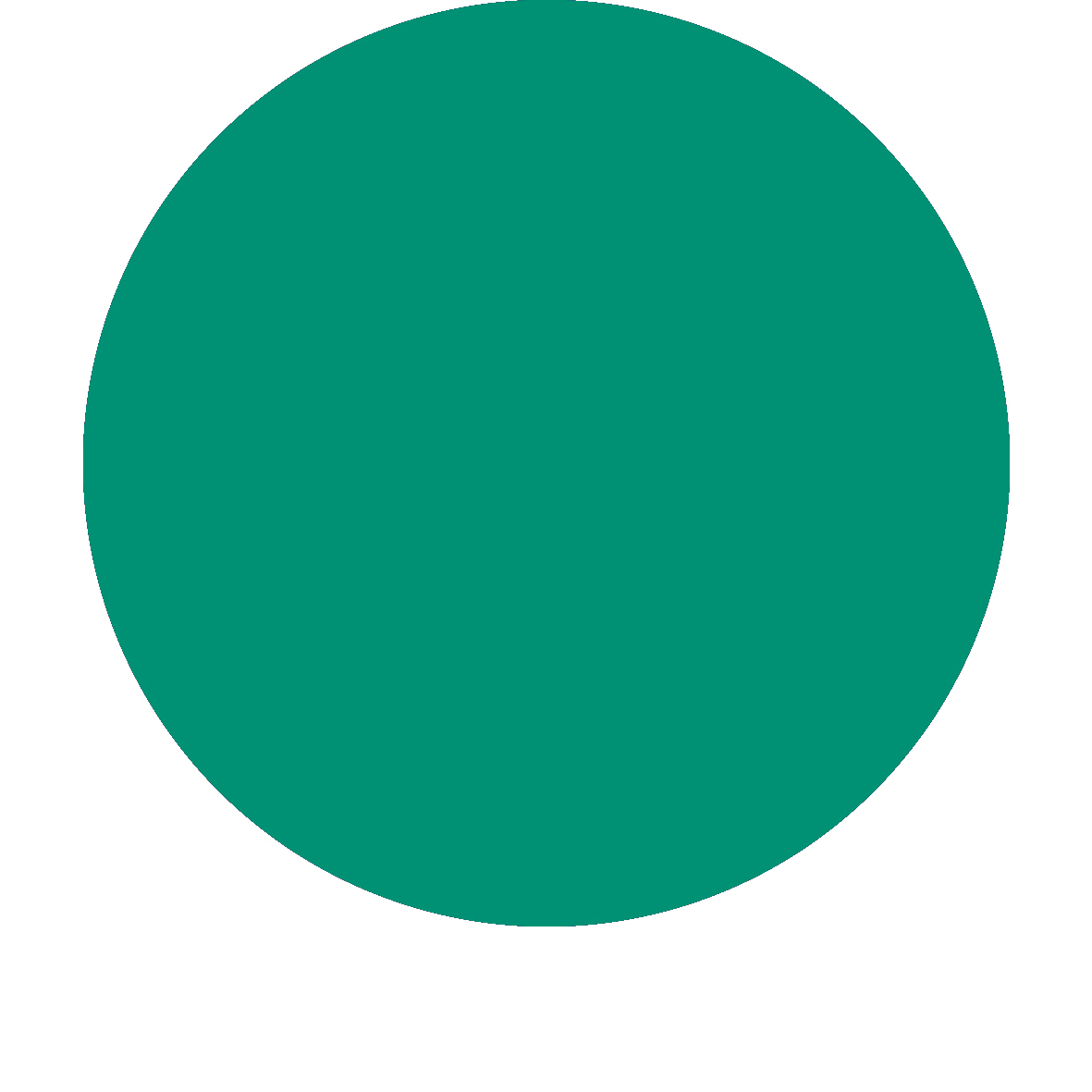 C.I. Green 7(UNL6700) -