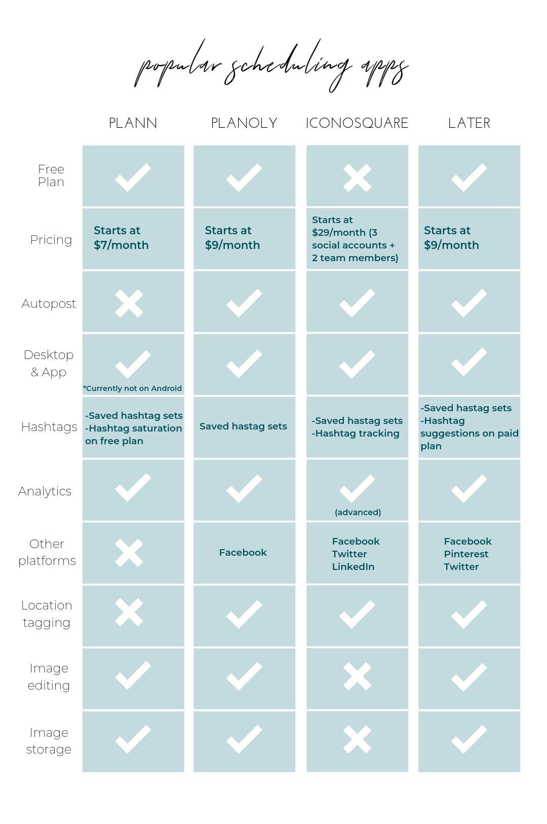 Scheduling+App+Comparison+Chart.jpg
