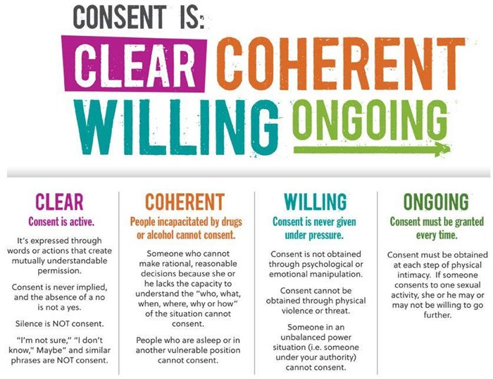 feature-consent-stop-sexual-violence-oct-2014_700x538.jpg