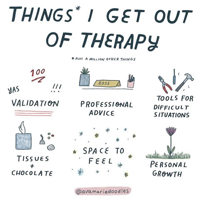"I recently heard somebody say ""I don't want to go to therapy because I don't want to be told what to do."" I used that opportunity to explain what therapy is and how it is beneficial. I find that I'm often having to educate people on what therapy is because there's a major misconception. #psychoeducation  #repost #fridayvibes  #wordsofwisdom #wordsofencouragement  #mentalhealth #LCSW #privatepractice #mentalhealthawareness #growth #mentalhealthadvocate #mentalhealthrecovery #healing #positivity #lighthouse #therapeuticservices #lighthousetherapeuticservices #pasadena #therapistsofinstagram"