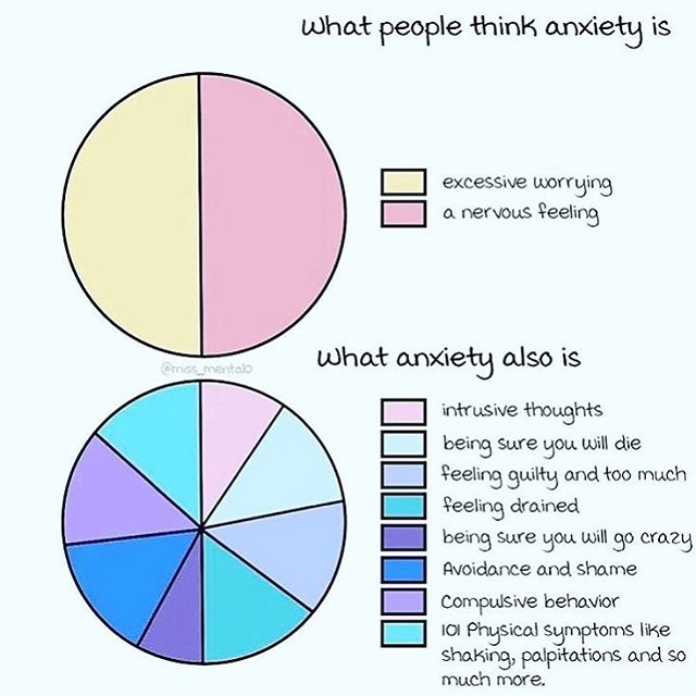 Last week my post was about depression, this week...anxiety. Mental health is not an easy equations where a diagnosis equals a perfect set of symptoms. Everyone has their own symptoms. Thank you @miss_mental0 for these fantastic graphics. #repost  #mentalhealth #LCSW #privatepractice #mentalhealthawareness #growth #mentalhealthadvocate #mentalhealthrecovery #healing #positivity #lighthouse #therapeuticservices #lighthousetherapeuticservices #pasadena #therapist