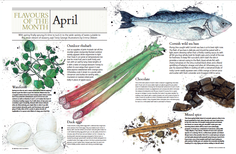 Flavours of the month, April, Waitrose Food Illustrated