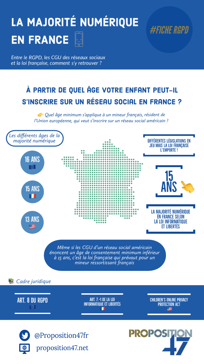 majorite-numerique-france-rgpd.png