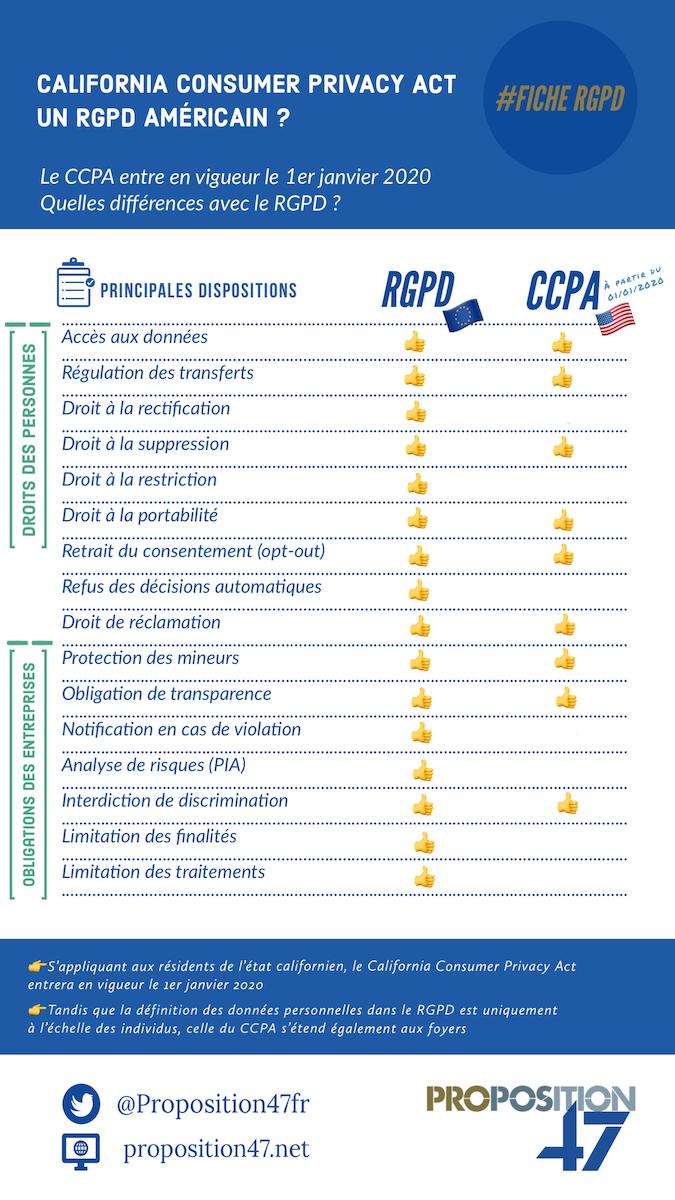 info ccpa3.png