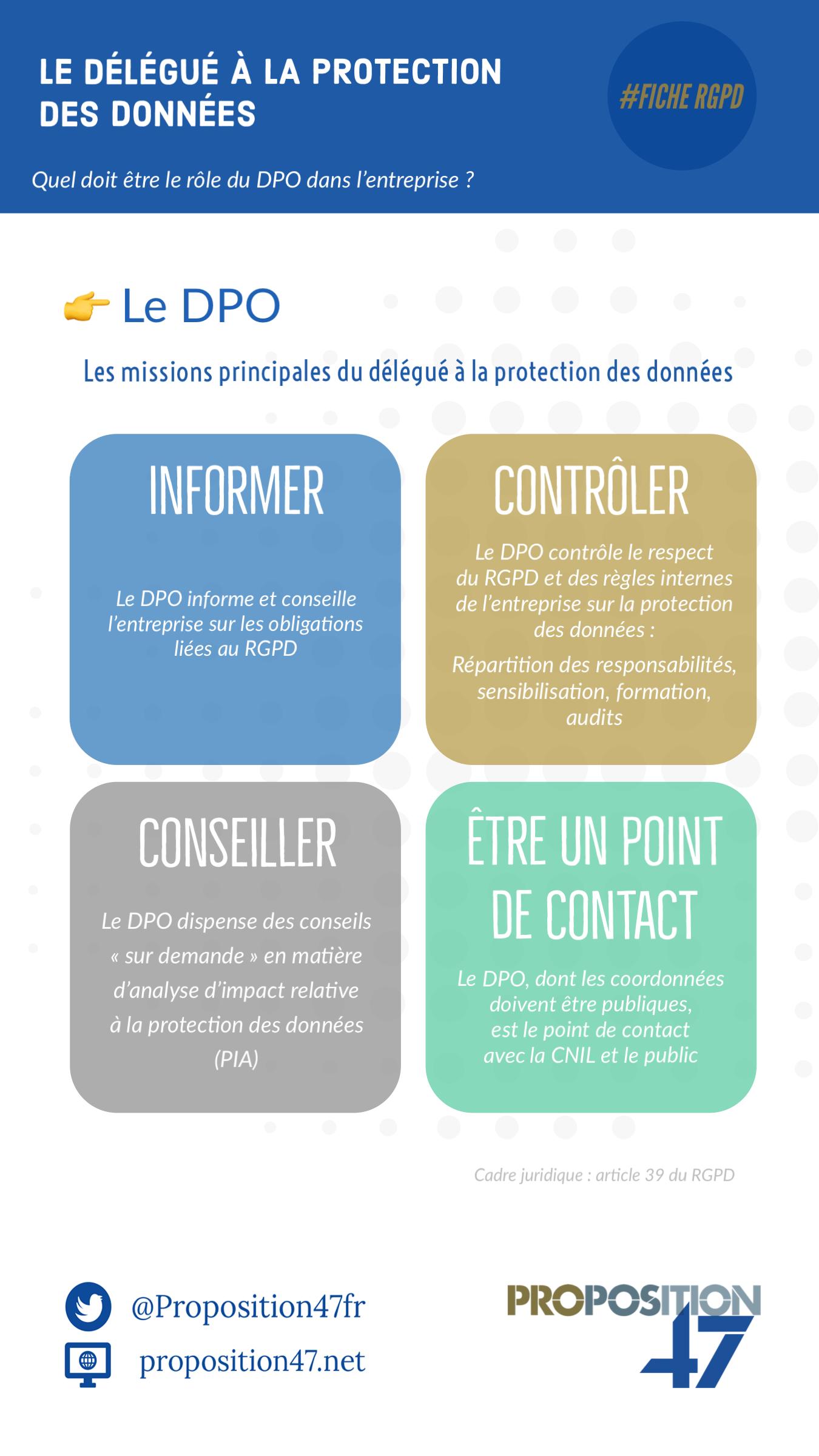 fiche-rgpd-7-dpo.png