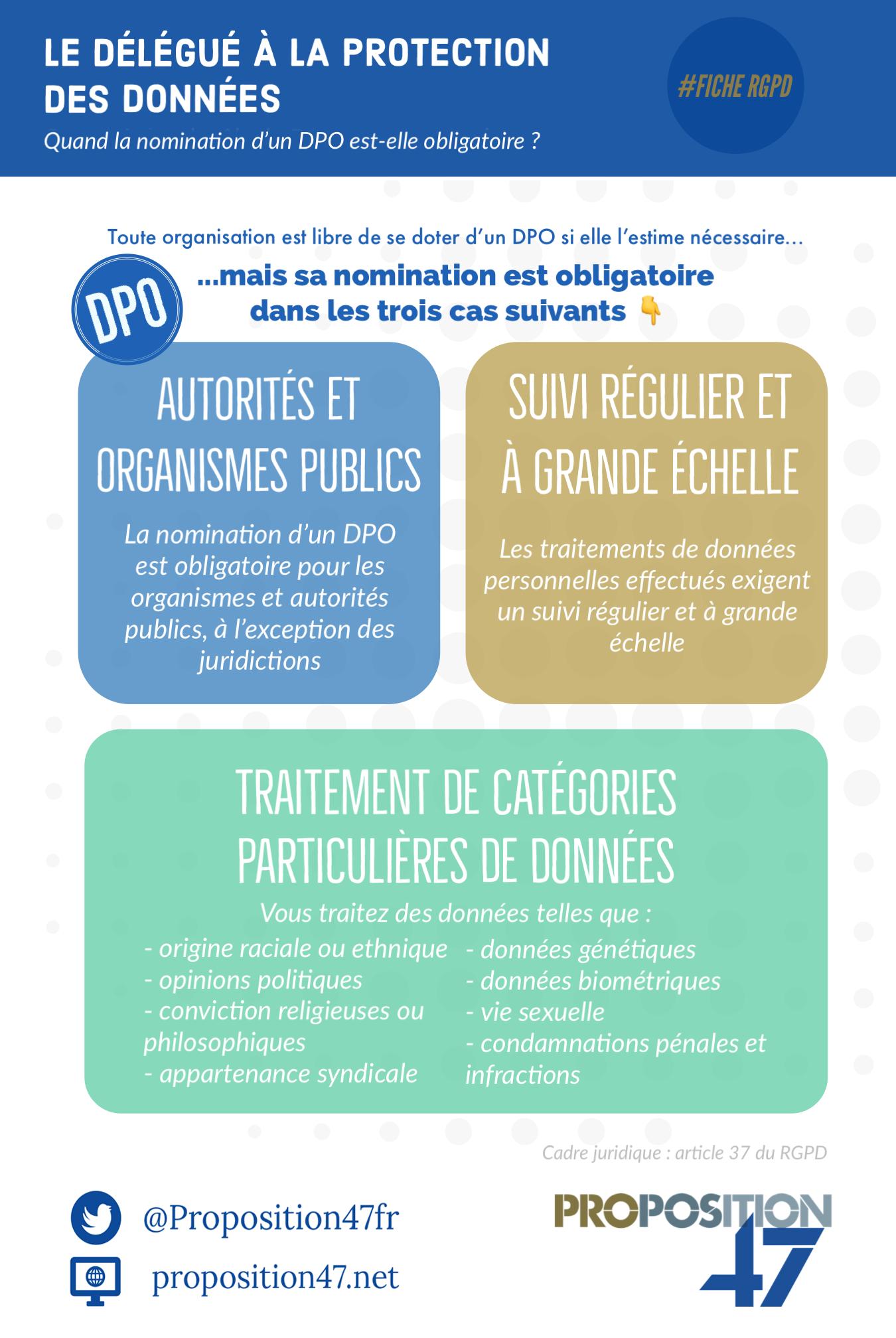 info DPO2 Twitter.png