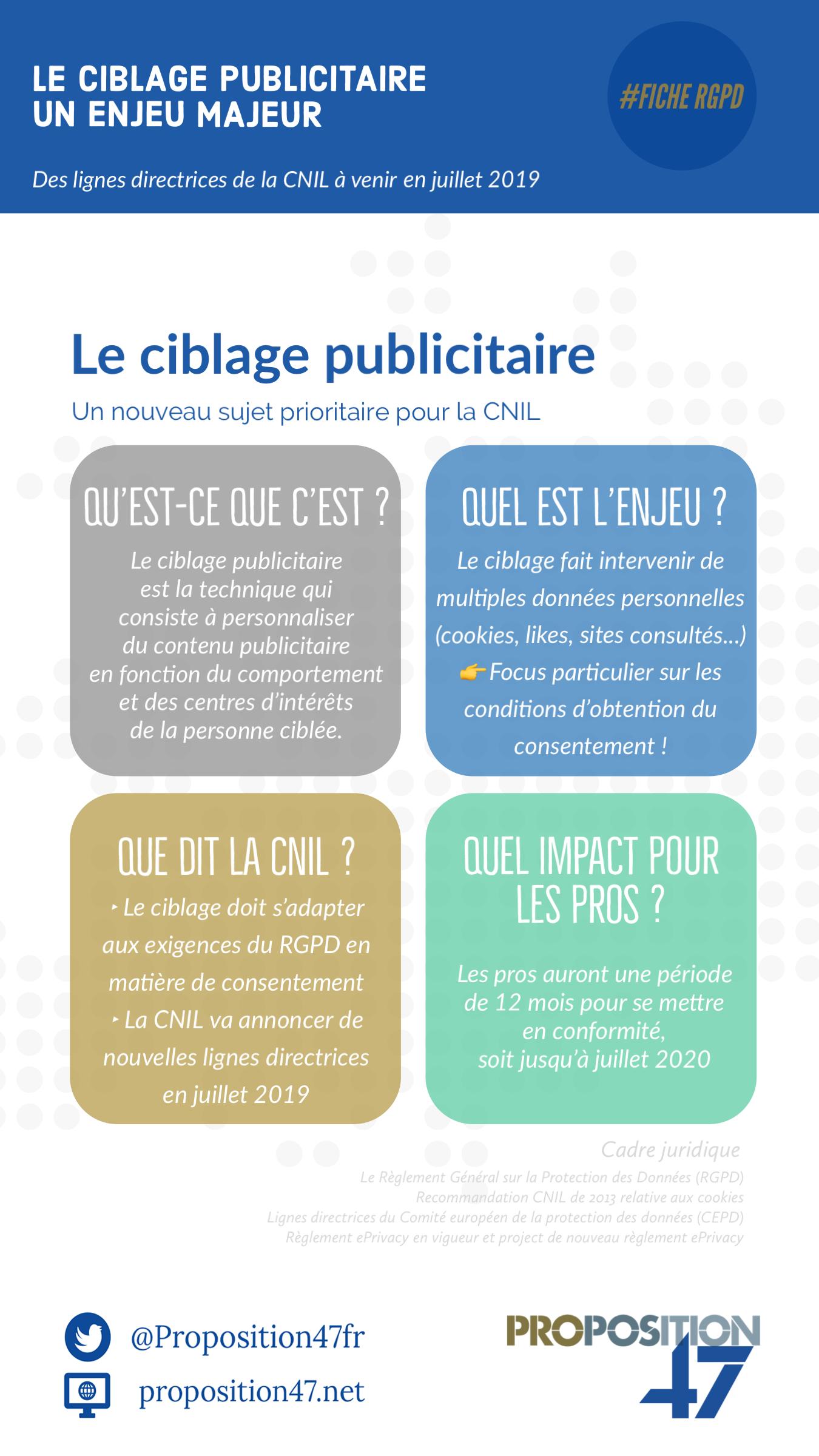 fiche-dpo-ciblage-publicitaire.png