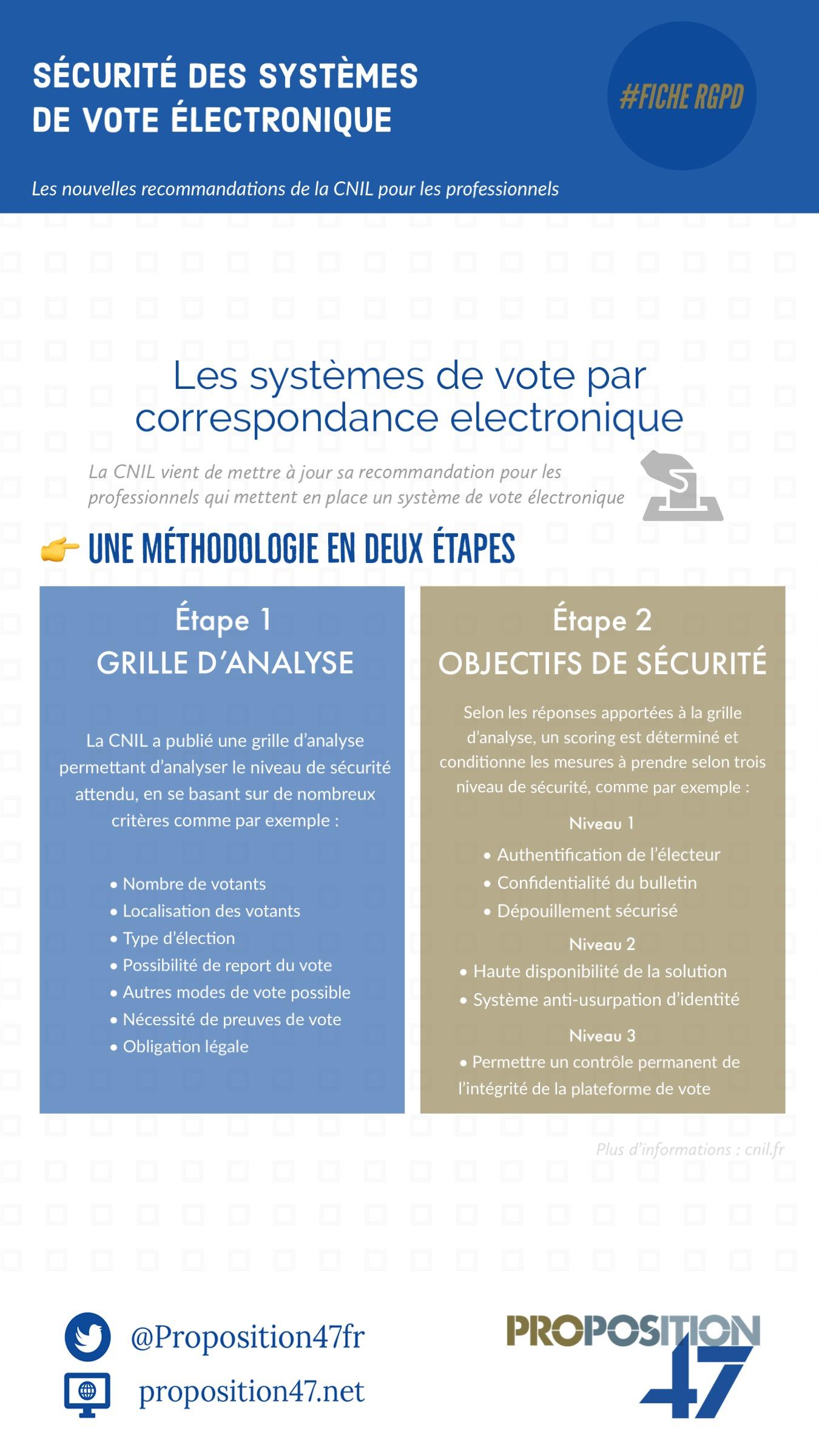 info vote V1.jpeg