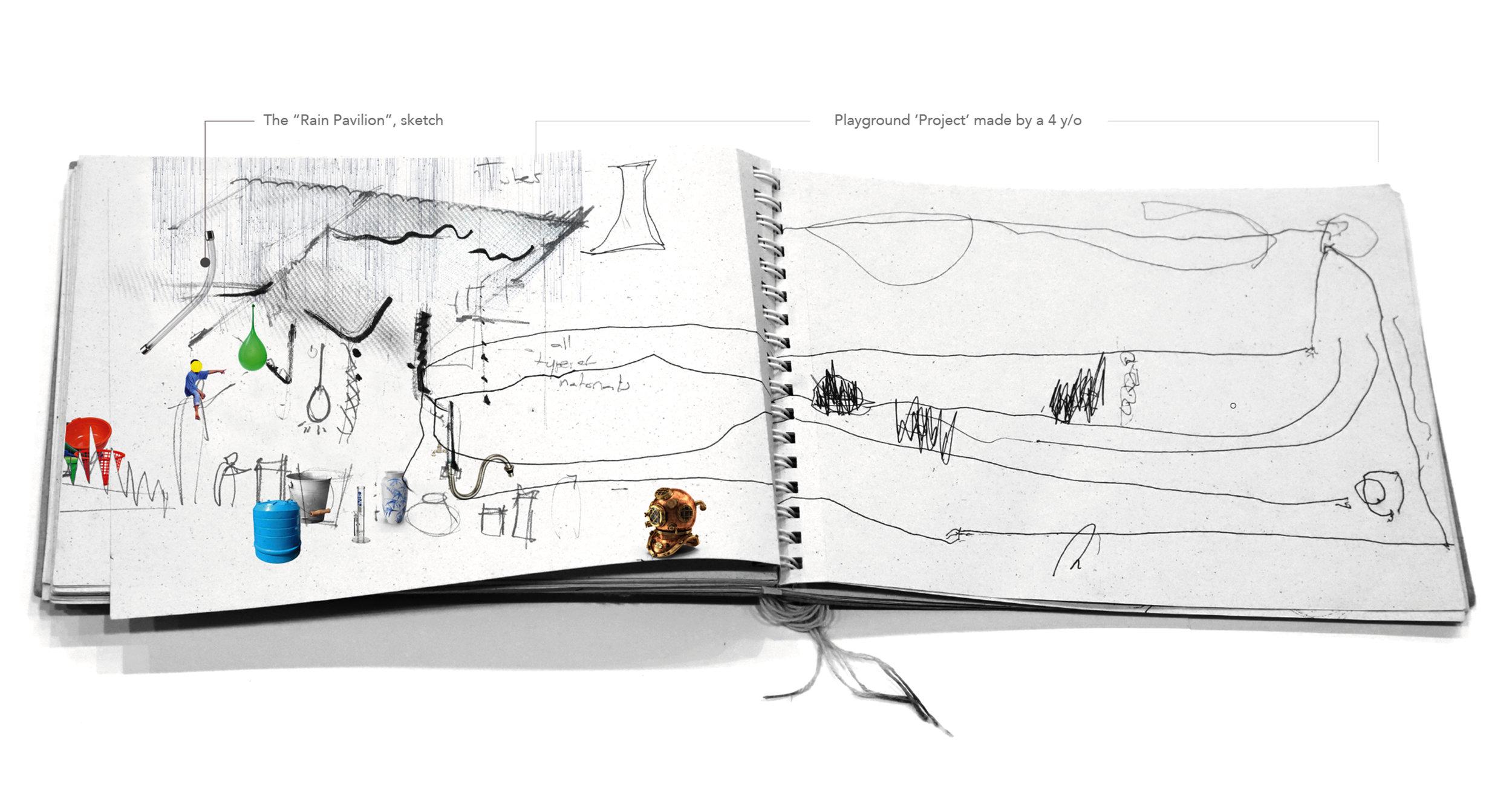 "Drawing ""Kindergarten of my dreams"""