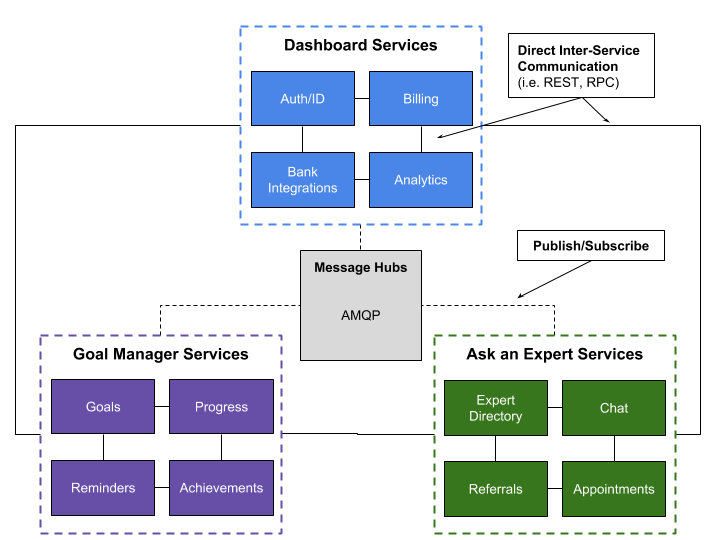 system-team-architecture (2).png