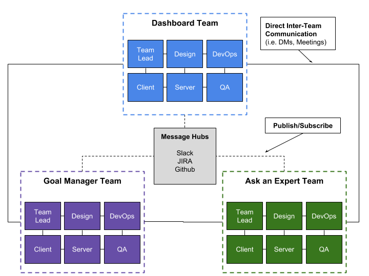 system-team-architecture (3).png