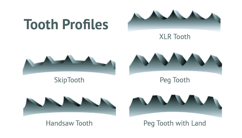 Hotsaw Tooth profiles