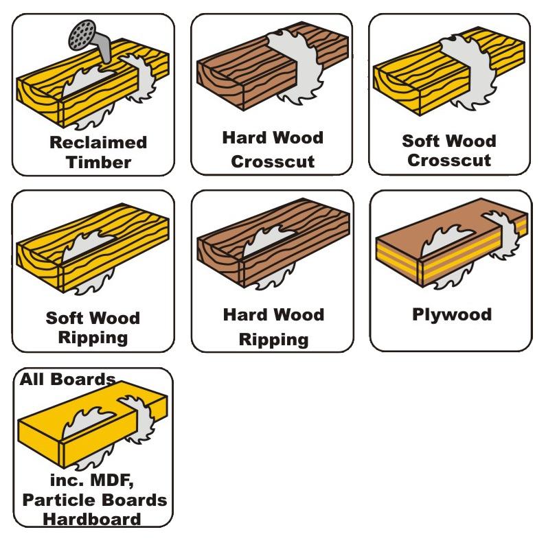 PRO TRADE - Wood – Chopsaw – CordlessAntikick Back – Nail Resistant Blades
