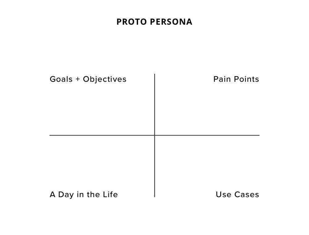 Proto+Persona+Copy.jpg