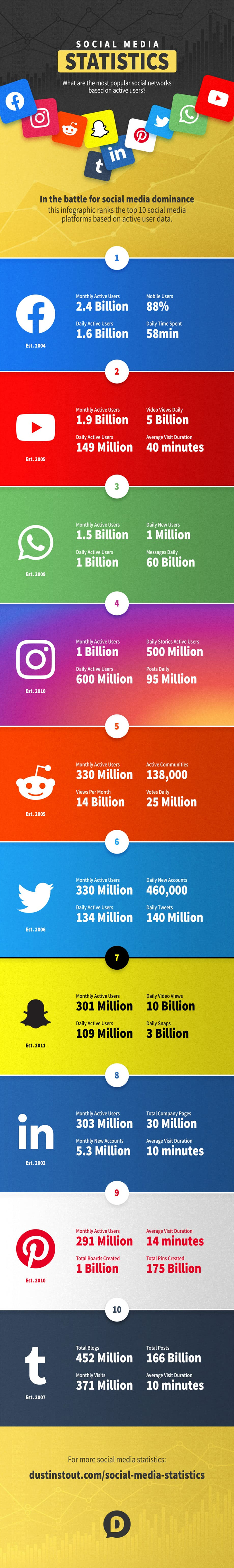 50-Social-Media-Stats-to-Help-You-Choose-the-Right-Platform-for-Your-Business.jpg