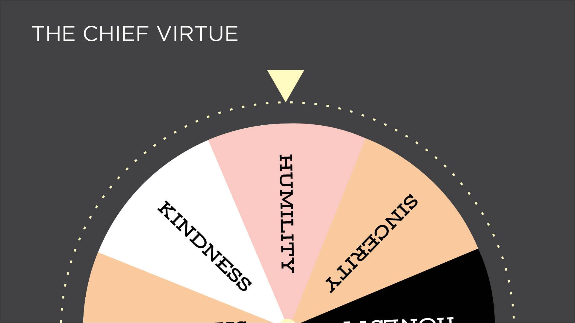 The Chief Virtue Series Slide.jpg