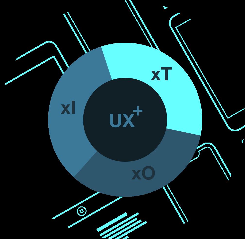 ux-model.png