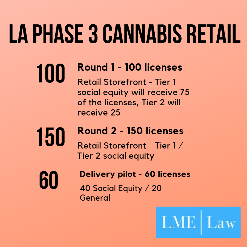 LA Phase 3 licensing under the current ordinance and Rules Committee recommendations.