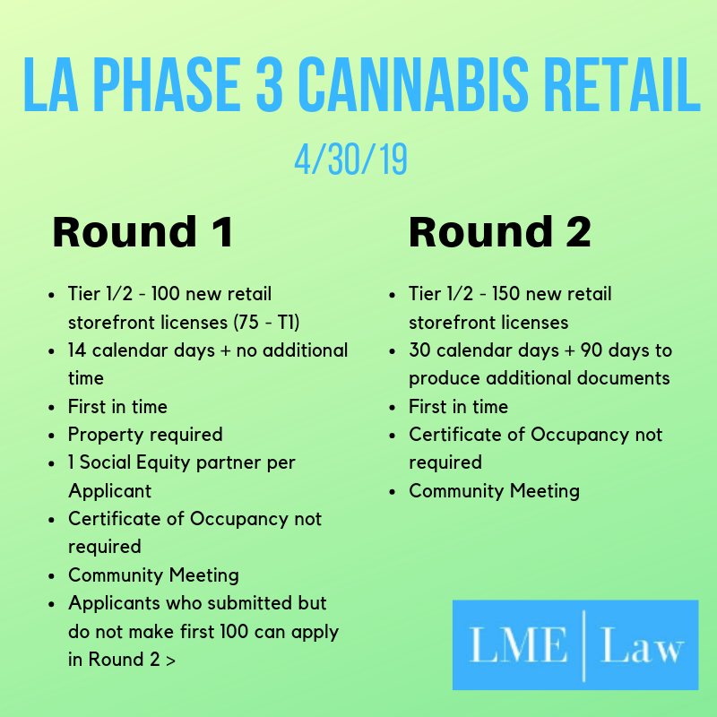 LA Phase 3 Cannabis Round 1 and 2