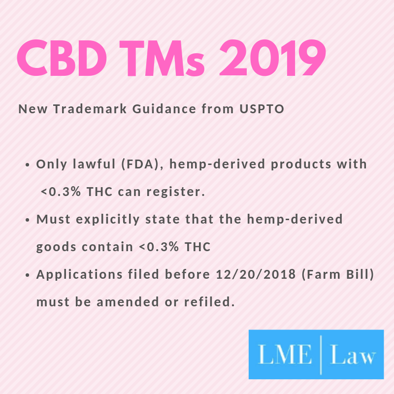 CBD Trademarks 2019.png