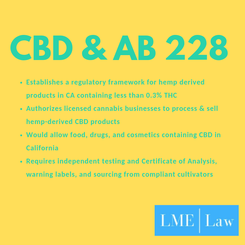 AB 228 would allow cannabis businesses to produce and sell CBD products, and require testing and CoAs for CBD products on the market