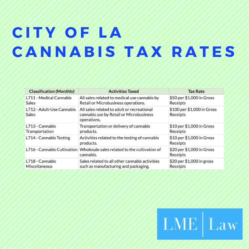 LA Cannabis Tax Rates