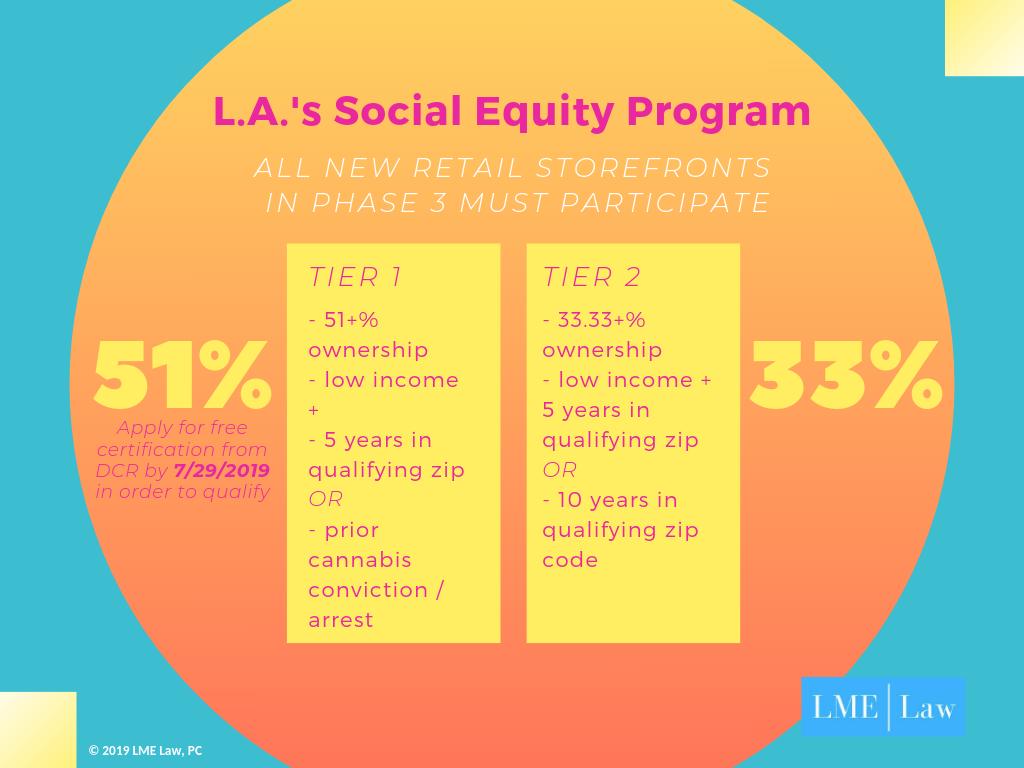 LA social equity cannabis license retail.png