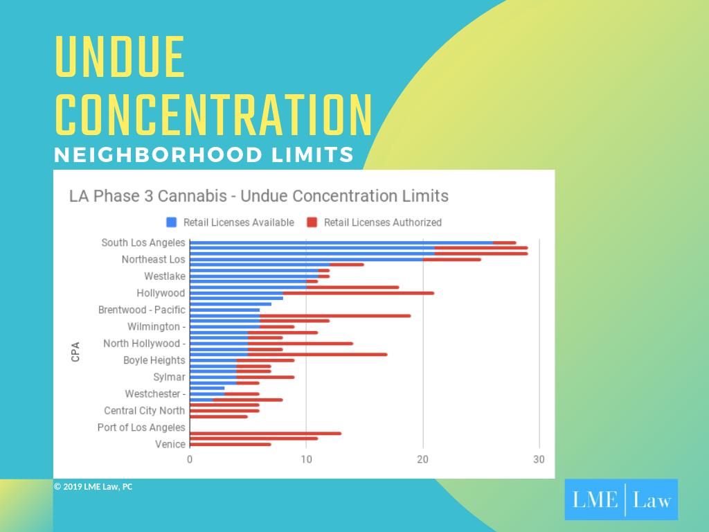LA's neighborhood limits for cannabis retailers, based on population