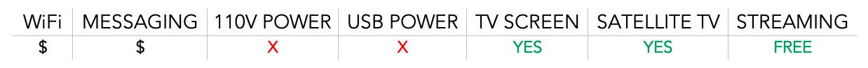 UA, no power.png