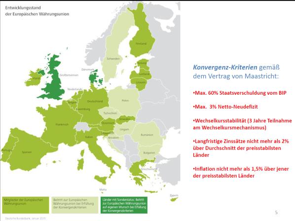 Abb. 4: Euro-Gebiet / Maastricht-Kriterien