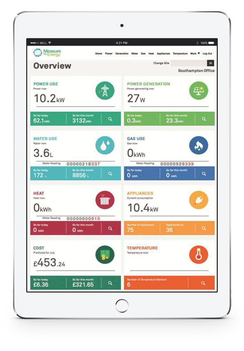 Overview of energy use, For a live on line demonstration please contact us.