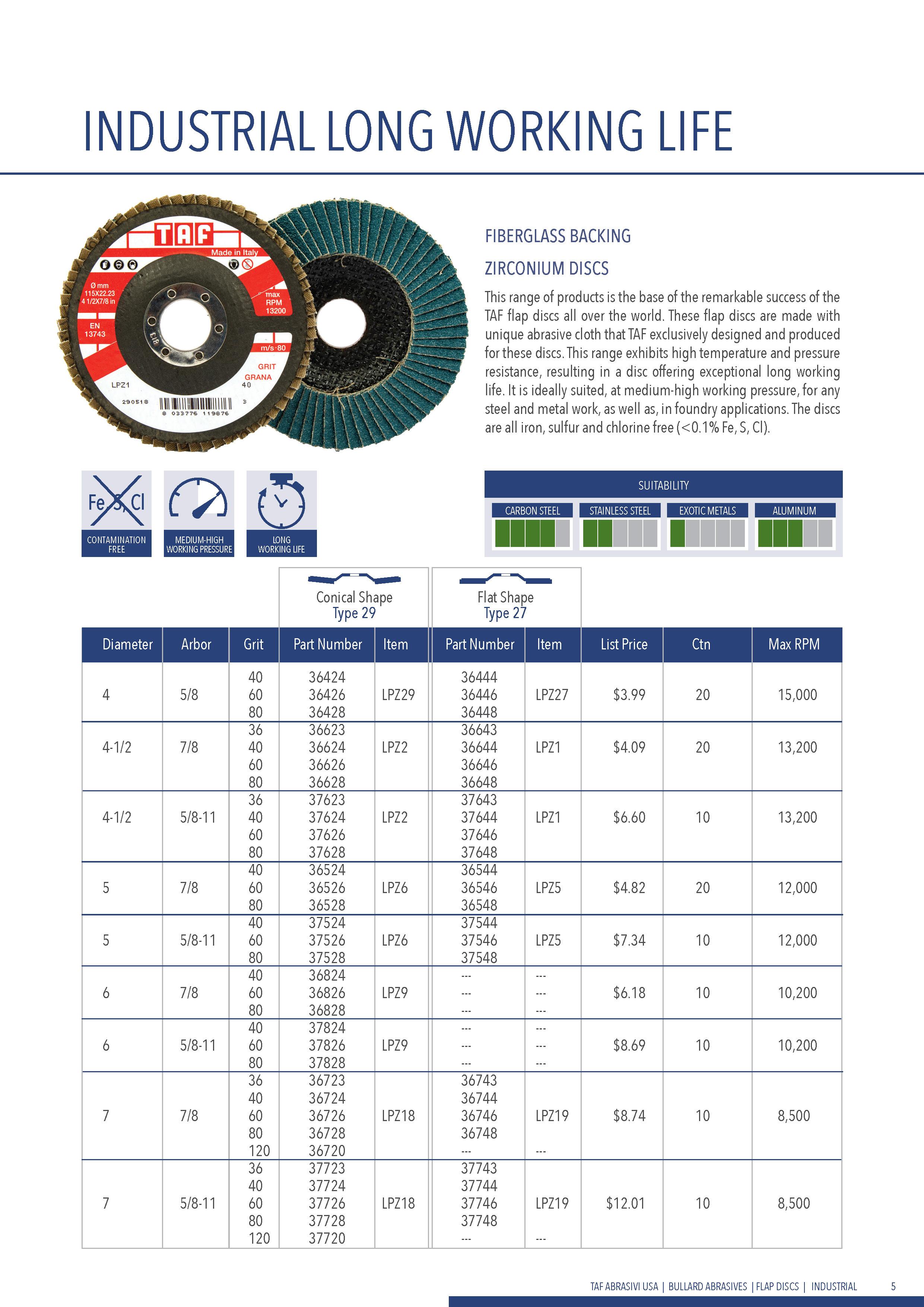 TAF_Catalog_USA_kms3_Page_07.jpg
